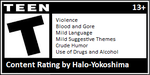 H:CD Rating by RottenRibcage