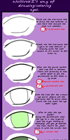 Eye tutorial on Paint.net by alvi-chi