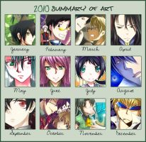 MEME: 2010 Art Summary by rairy