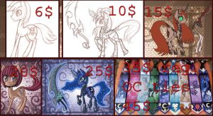 Price Chart 2013 by raptor007