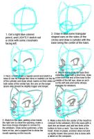 Fox head tutorial by Tabikat