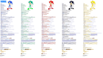 UPDATED Sonic Brawl Sprites by Bolt312 by Riverheroes205