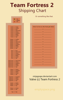 Team Fortress 2 Shipping Chart Thing by NinjaGrape