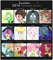 2016 Summary Of Art by theluckyangel