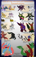 Fakemon: Eeveelutions Galore by Lifefantasyx
