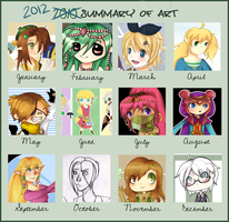 2012 Art Summary! by Twillywho