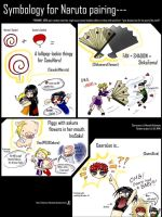 Symbology for Naruto PAIRING by Abstruse-Infatuation