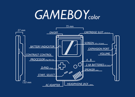 GameBoy color blueprint by Bluepkmntrainer