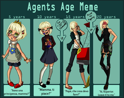 AGENT 63 Age Meme by Miha-Hime