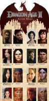 Dragon Age movie actors meme by Yuri-World-Ruler