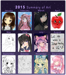 2015 Summary of Art by MiMikuChair