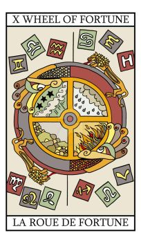 Wheel of Fortune X by tarot-lover