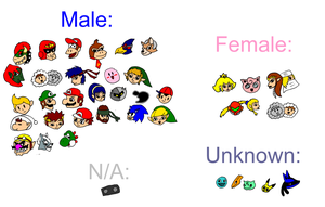 Male vs. Female in Super Smash Bros. Brawl by mortimermcmirestinks
