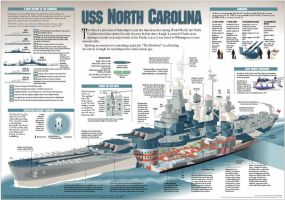 U.S.S. North Carolina (BB-55) by StephenBarlow