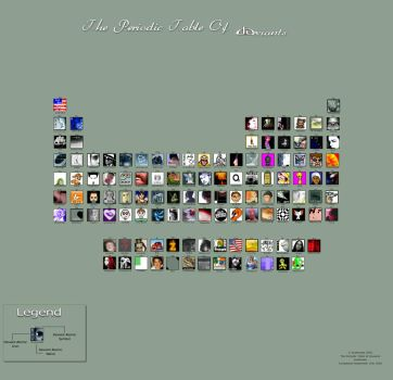 The Periodic Table Of Deviants by budmedia