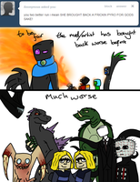 Worse than a Pyro by Ask-Creeps-and-Lanky