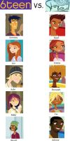 6teen vs Stoked by ummm1