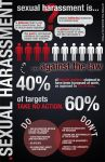 sexual harassment infographic. by efftee