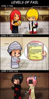Levels of Fail by StereotypicallyAsian