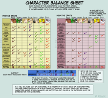 character balance meme so kewl by Aibyou