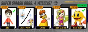 My SSB4 Wishlist by rabbidlover01