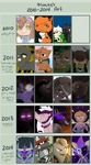 2010-2014 Art Progress by blockeriino