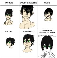 Style Meme from PIXIV by Rubber Soul by RaiguTheFox