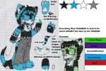 Caution the Radioactive Demon Wolf Ref. by Sam-the-wolf147