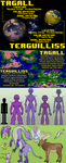 Planets Tagall and Terguilliss by CyberneticCupcake