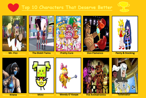 Paula712's Top 10 Characters That Deserve Better by Paula712