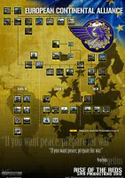 ROTR: ECA Tech Tree Poster by C0MR4DE
