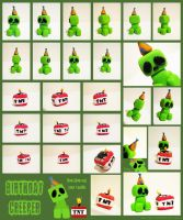 Birthday Creeper by Ink--It