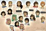 APH: Family tree of Middle East by shindianaify