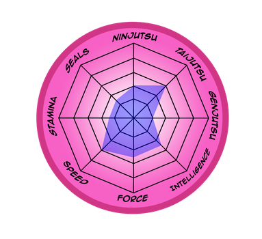 Kuon new stat wheel....from 2015 XD by george3222
