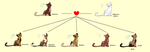 Warrior Cats - Family Tree #3 - 30 Points *OPEN* by Adopting-Angels