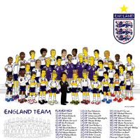 England Team - No Background by SimpsonsCameos