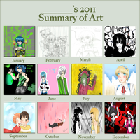 Art Summary of 2011 MEME by PinkuPurinsu