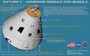 Saturn V Command Module Tech Readout [new] by unusualsuspex