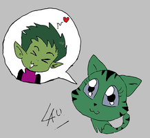 Kitty Beast Boy by kuki4982