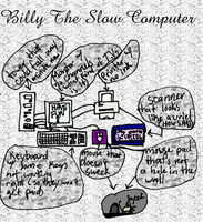 Billy The Slow Computer by ChibiMai