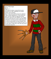 HH Characters - Freddy by HH-HorrorHigh