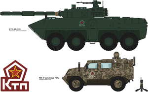 BTR-K8-125 and KM-4 PDU by IgorKutuzov