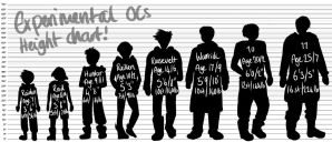 EXPERIMENTAL OC HEIGHT CHART GO by Thundred