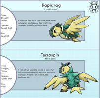 'Koopa' Turtle Fakemon by Twime777