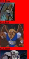 Top 12 Hottest Gargoyles Characters by MetalExveemon