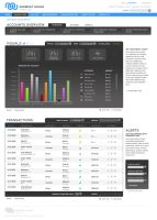 Midwest Banking IA by auctivsrf