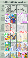 03-09 Improvement Meme by FENNEKlNS