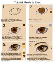 Tutorial: realistic eye by cgart4u
