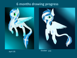 6 months drawing progress by Keisaa
