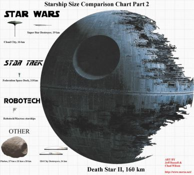 Star Ship Comparison part 2 by yomerome